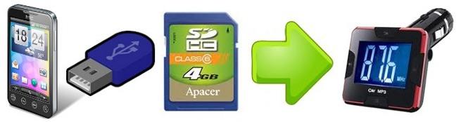 Připojte hudební zařízení nebo paměťovou kartu či Flash disk k FM transmitteru
