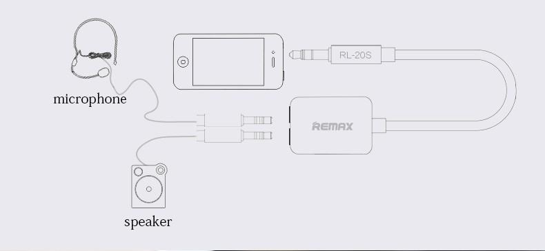 S tímto adaptérem můžete například zapojit dvoje sluchátka či sluchátka a reproduktory zároveň.